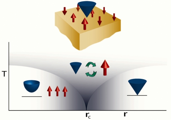 Supersymmetry figure 1