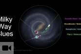"""""""The Milky Way Blues"""" tracks gas movement through our galaxy."""