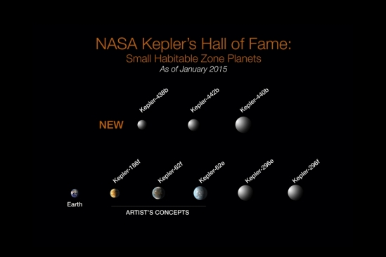 Kepler Hall of Fame