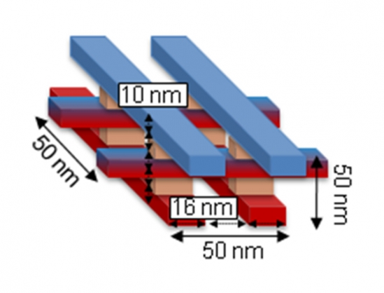 stacked memristors