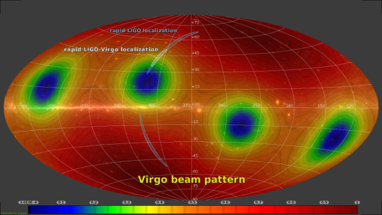 Virgo beam patterns